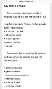 LCS Symptoms